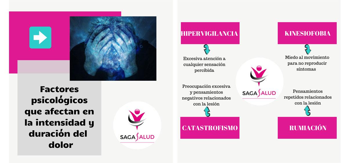 factores psicológicos y dolor