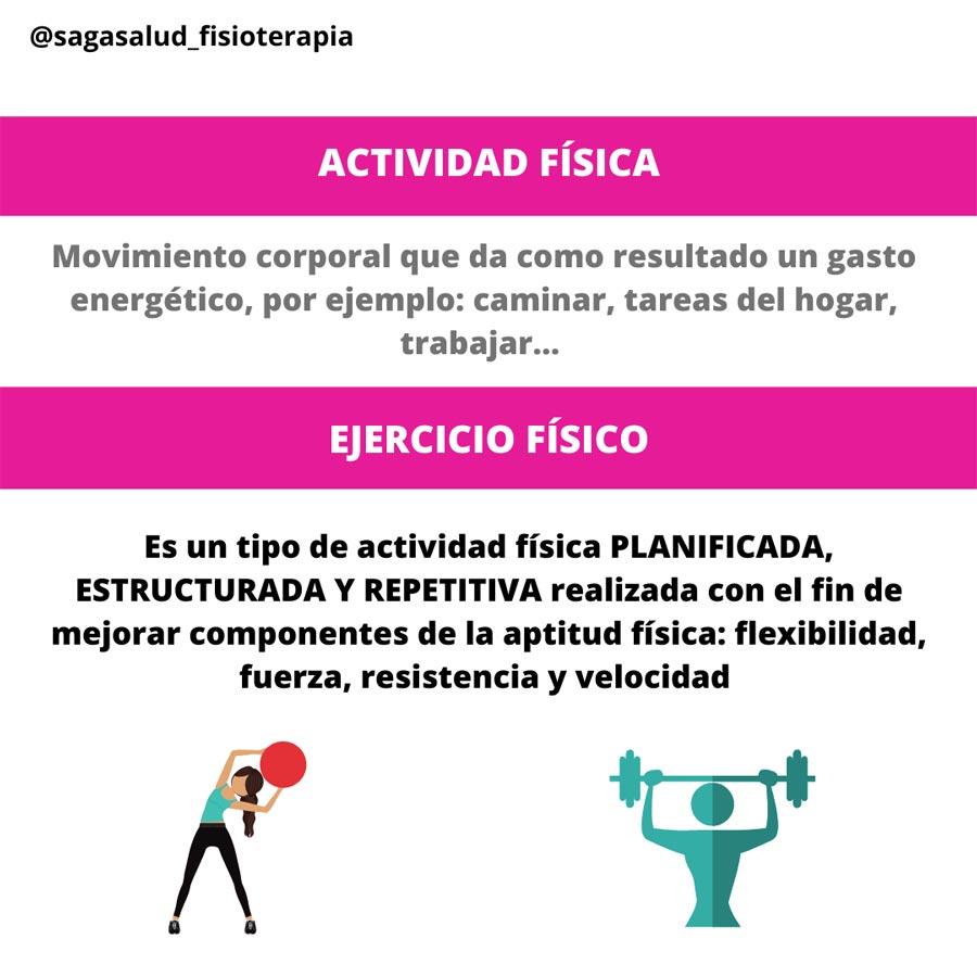 Actividad Física O Ejercicio Físico Fisioterapia Estepona